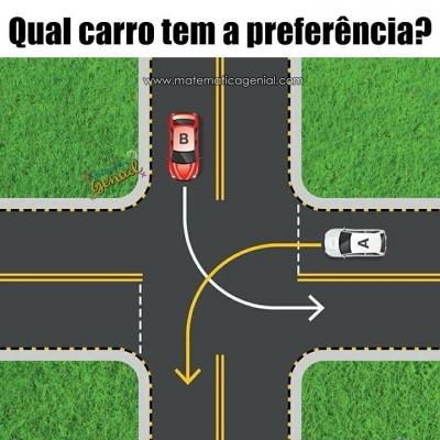 Qual carro Tem a Preferencia...