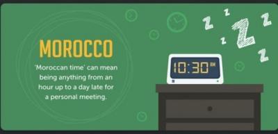 Ilustrações mostram os conceitos de atraso e pontualidade ao redor do mundo