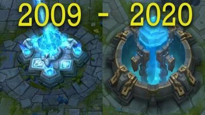Veja a evolução completa de League of Legends