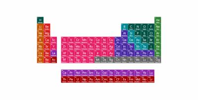 Veja como usar a tabela periódica do Google