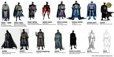 Veja a evolução completa do Batman, dos quadrinhos aos filmes