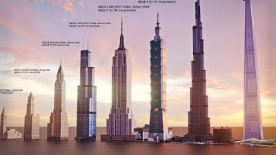 Veja a evolução dos maiores prédios do mundo desde 1901 até 2022