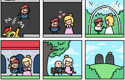 Que isso Mario?