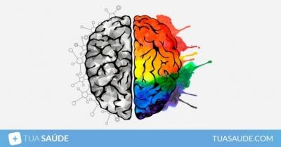Teste online grátis para saber o risco de ter Alzheimer