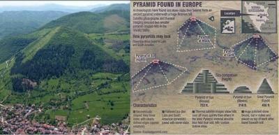 As pirâmides formam rede de comunicação intergaláctica