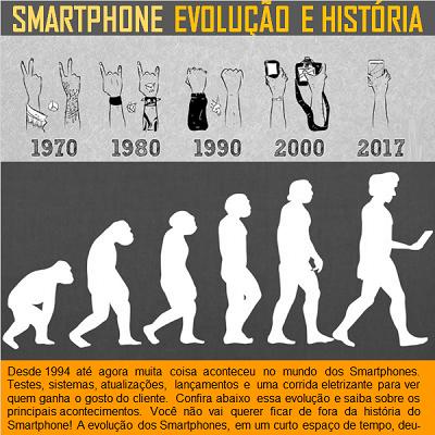 A evolução e história do Smartphone
