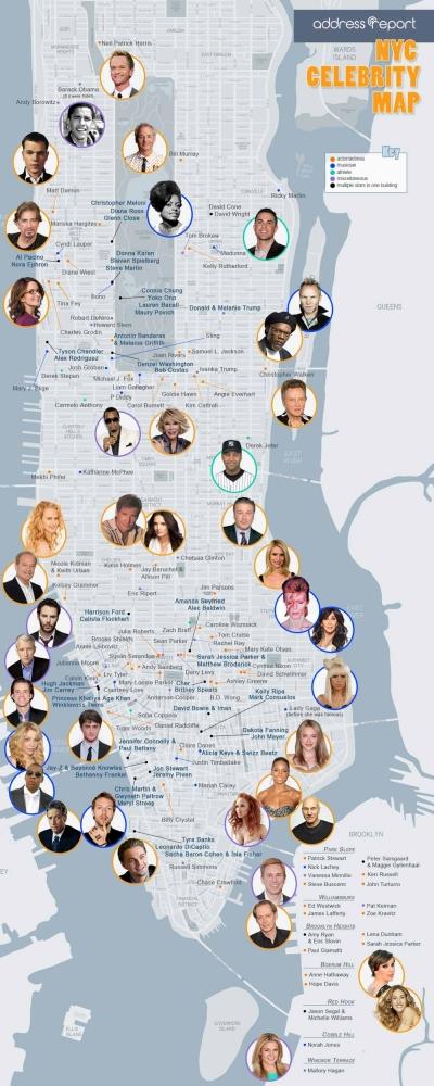 Onde moram as celebridades? Veja o mapa das estrelas de Nova York