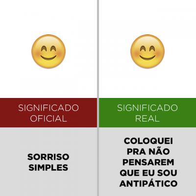 Emojis que você sempre usa e qual os seus significados reais