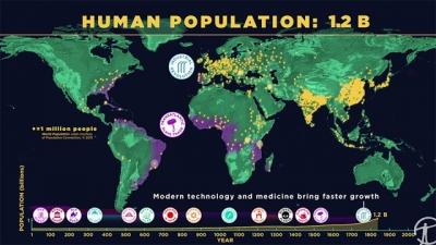Veja a evolução da população mundial