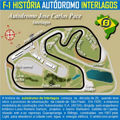 Fórmula 1: A história do autódromo de Interlagos - SP - Brasil
