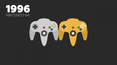 Todos os consoles da Nintendo em um vídeo