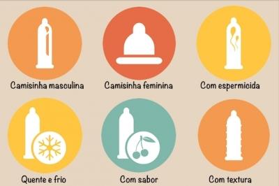 Conheça os tipos de camisinha para evitar uma gravidez