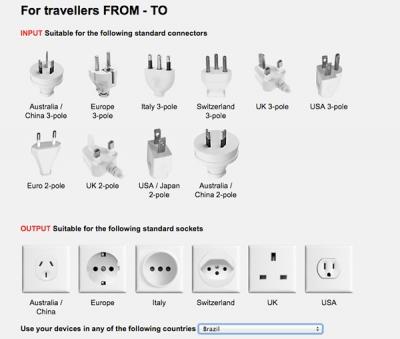 Dicas de Viagem V: Tipos de tomadas pelo mundo
