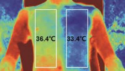 Cientistas desenvolvem vestuário para sobrevivência ao calor extremo