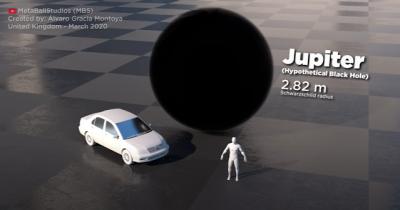 Veja o tamanho de buracos negros em perspectiva